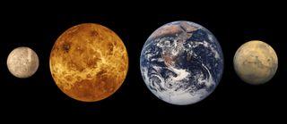 Planet relative sizes