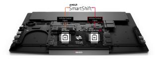 AMD SmartShift Example