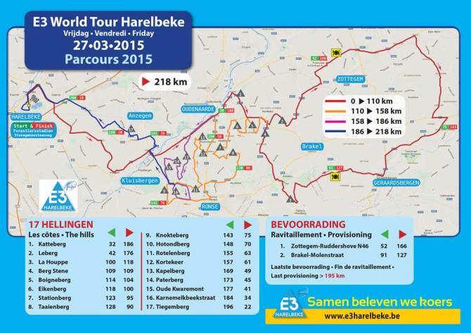 E3 Harelbeke map