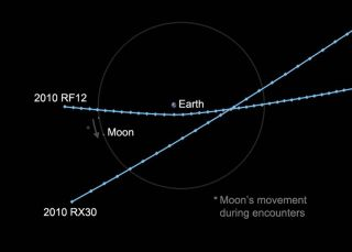 2 Asteroids Zoom Between Earth and the Moon's Orbit