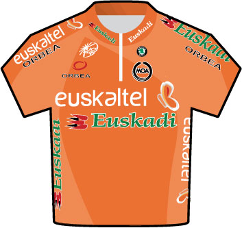 Euskaltel Tour de France 2009 team jersey