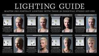 different lighting styles. Null Different Lighting Styles A