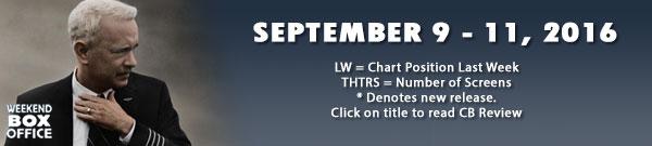 Weekend Box Office: September 9 - 11, 2016