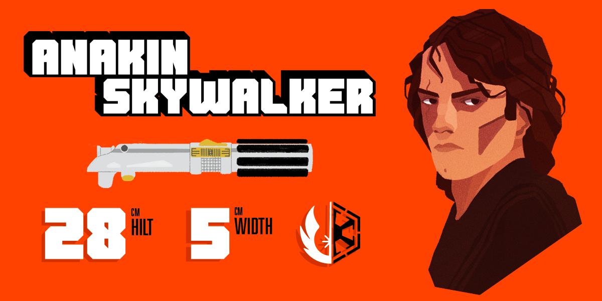 Anakin Skywalker and his lightsaber statistics