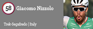 100 Best Road Riders of 2016: #58 Giacomo Nizzolo