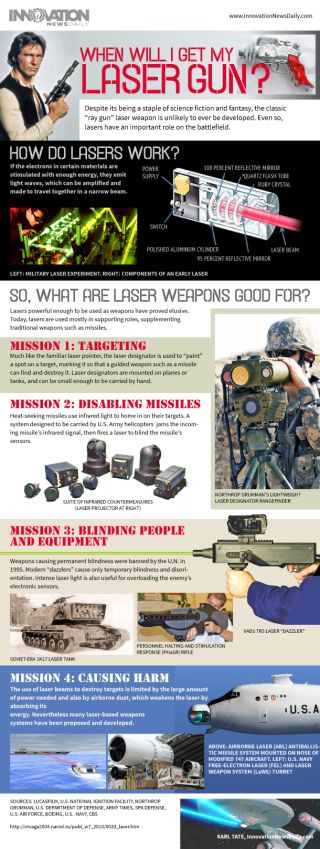 Infographic: How laser weapons work.