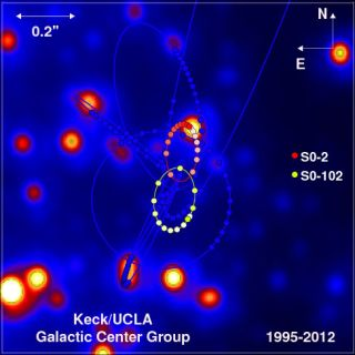 Orbits of Stars Within the Central Arcsecond of Our Galaxy