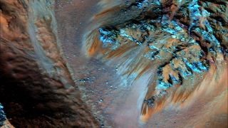 Mars' water features