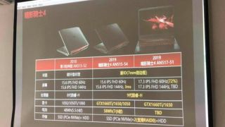 Leaked Acer gaming laptops seem to confirm GeForce GTX 1650 GPU