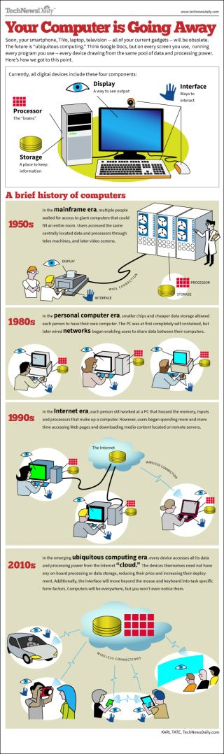 Infographic: How cloud computing works.