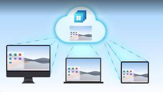 Windows 365 Cloud PC