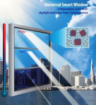 graphic showing a smart glass that changes from opaque to transparent.