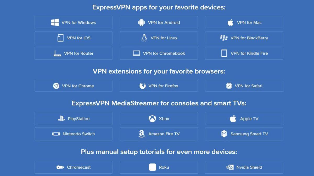 ExpressVPN review | Top Ten Reviews