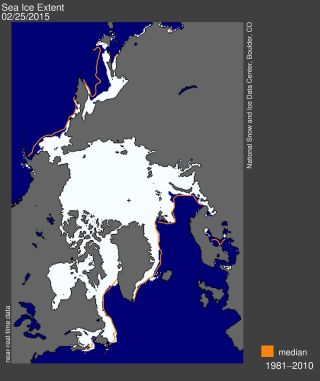 Arctic Sea Ice Peak