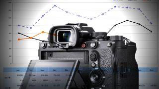 CIPA camera sales Jan-May 2021