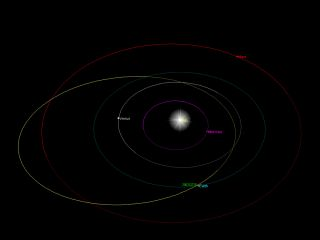 Asteroid 2003 DZ15 Orbit Diagram