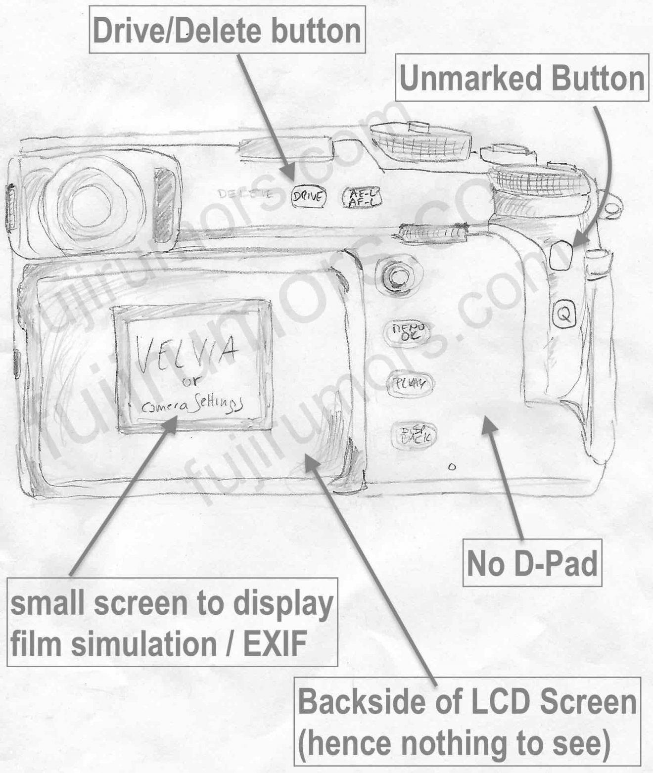 Fujifilm X-Pro3 designs leaked! Unusual tilting screen, but no D-pad? | Digital Camera World