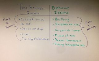 Technology Issues vs Behavior Issues