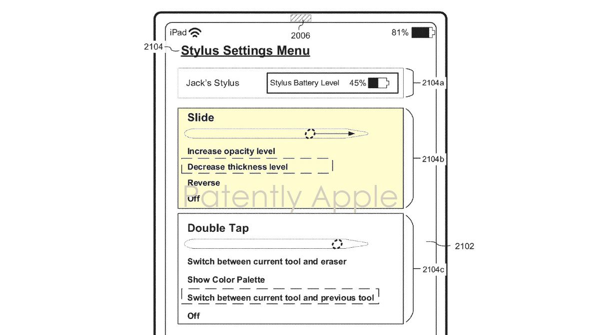 It's a shame the new iPad Pro 2021 won't have this ...