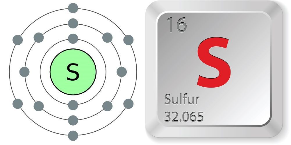 Facts About Sulfur | Live Science
