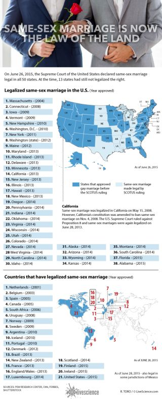 Infographic: Map shows U.S. states and countries around the world where gay marriage is legal.