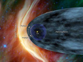 Voyager Nasa Solar System Heliosheath