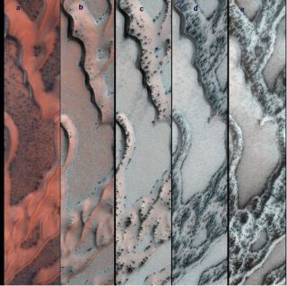 The Shifting Sands of Mars