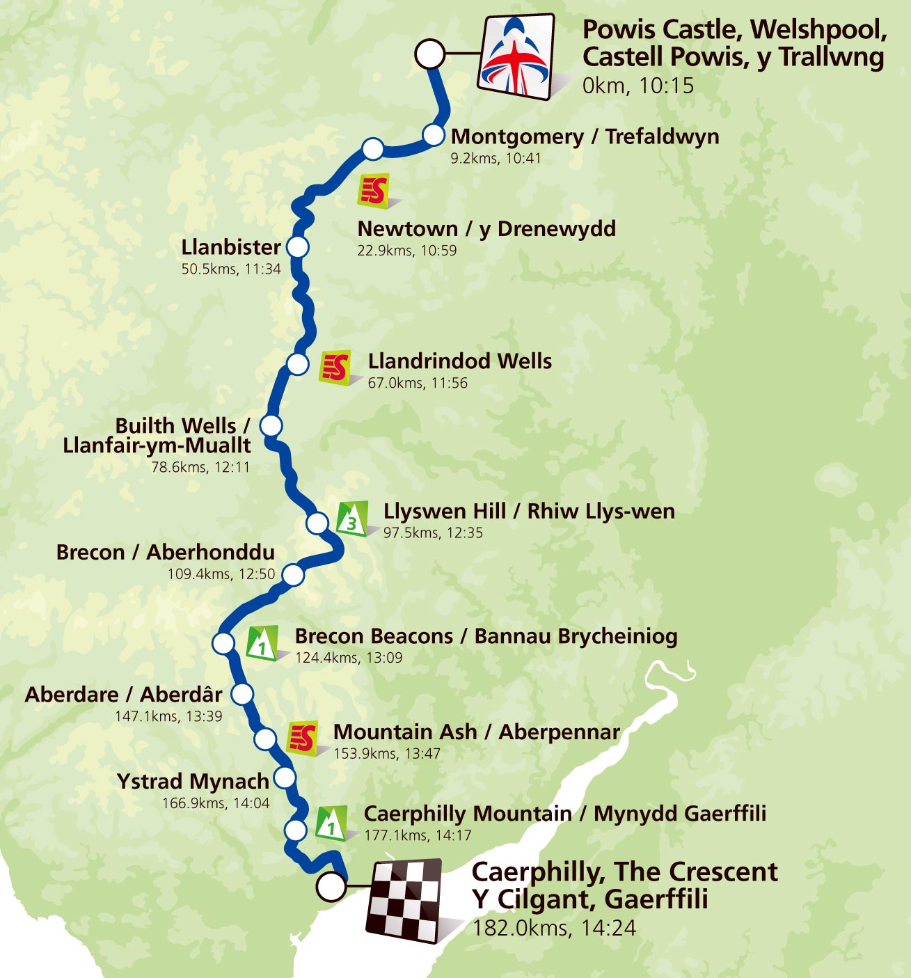 Stage 4 map, Tour of Britain 2011