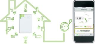 Smart devices connected on a social network for machines will help homes save energy.