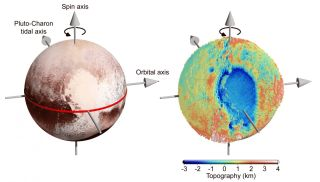 Pluto Has a Buried Ocean — And So Might Many Other Worlds