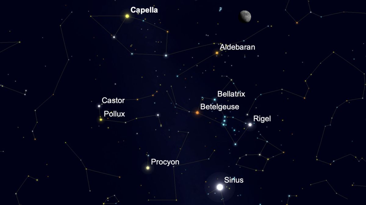 Methods to see the 'Nice Hexagon' of brilliant winter stars this weekend