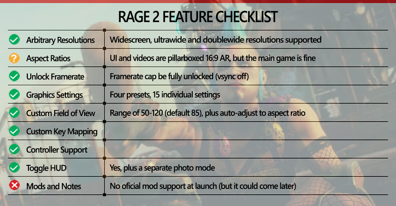 Rage 2 system requirements, benchmarks, and performance analysis | PC Gamer