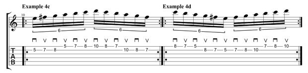 The Ins and Outs of Supersonic Alternate Picking | Guitarworld