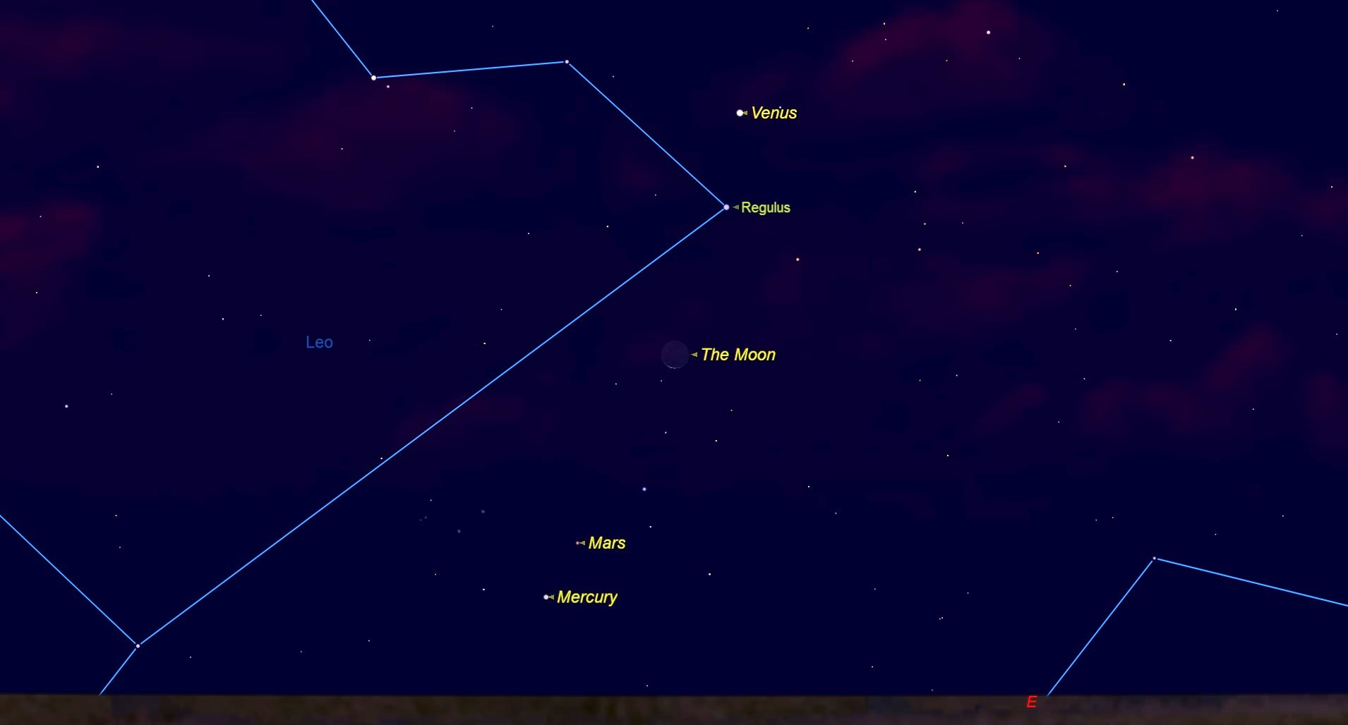 Block Party: Moon Occults 3 Planets, Star Today | Space