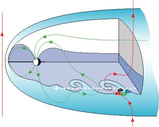 Huge Swirls of Hot Gas Found Above Earth
