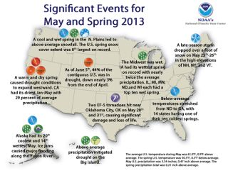 A new report says 2013 was the coldest spring since 1996.