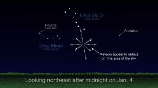 Look to the northeastern sky overnight on Jan. 3-4, 2020 for the peak of the 2020 Quadrantid meteor shower.