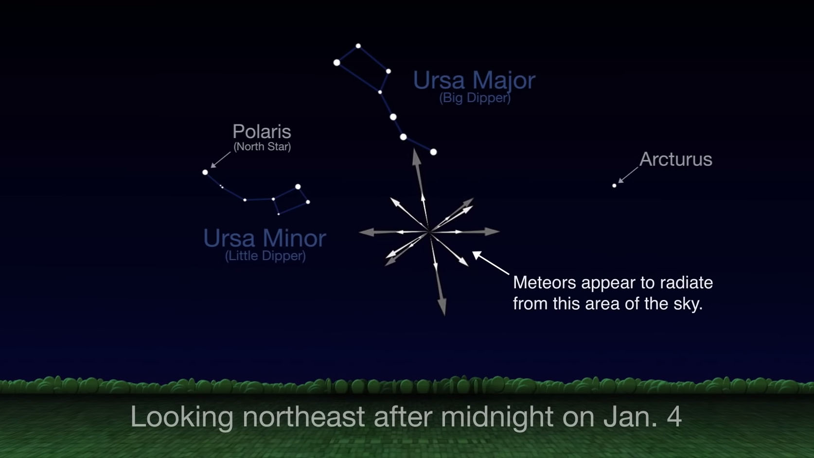 The 2020 Quadrantid Meteor Shower Peaks Soon Here S What To Expect Space