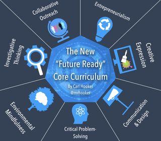 norw future ready mindset - HD1024×900