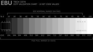EBU HDR chart