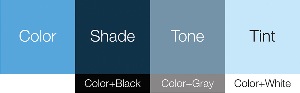Choose the perfect colour palette for your website | Creative Bloq