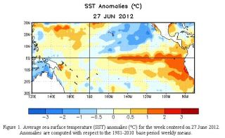 El nino may return in 2012