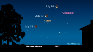 Moon, Mars and Aldebaran