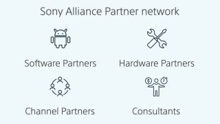 Sony Electronics Collaborative Alliances graphic