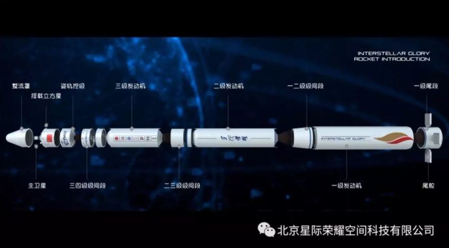 China's iSpace to Make Private Orbital Launch Attempt in Early June