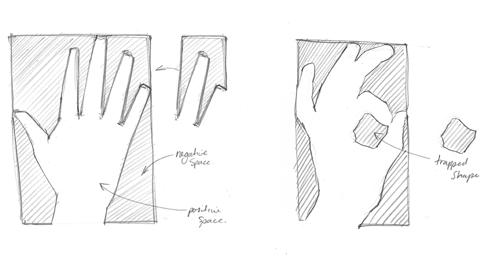 Sketch of hand with labels indicating trapped spaces