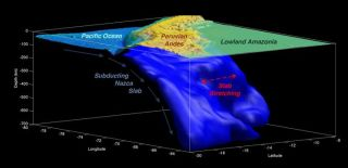nazca plate subducting beneath south american plate