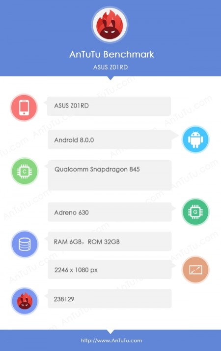 Asus Zenfone 5 leaks: Software and Display