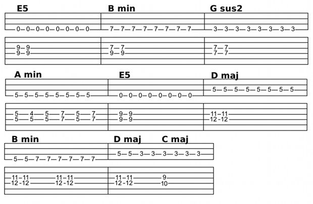 Bent Out of Shape: Tips for Writing Better Guitar Riffs