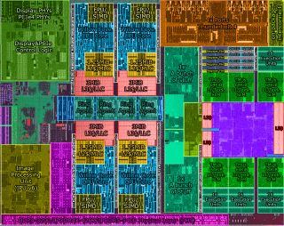 10nm SuperFin Tiger Lake mobile chips